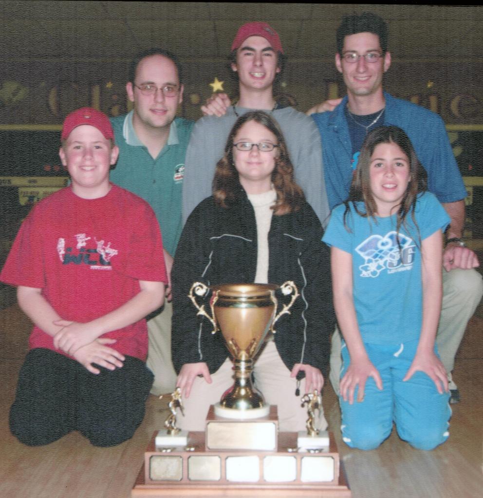 Champions 2002 2003 Lores